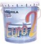 Водоэмульсионная краска Тиккурила евро 2 латексная 9 л