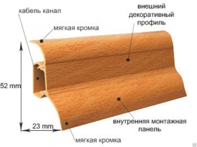 плинтус для пола с кабель каналом